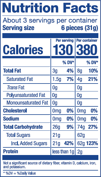 Nutrition Label for Sours Citrus Mix Bag
