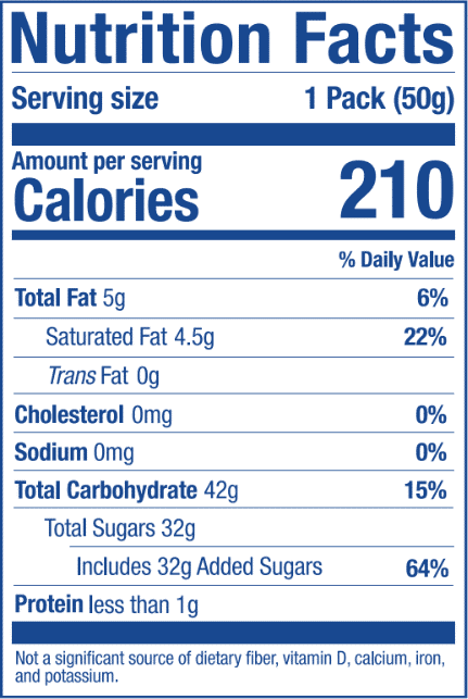 Nutrition Label for Strawberry Stick