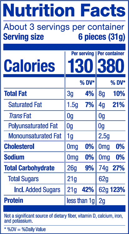 Nutrition Label for Sweet & Sour Mix Bag