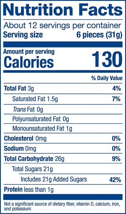 Nutrition Label for Sweet & Sour Mix Stand Up- Pouch