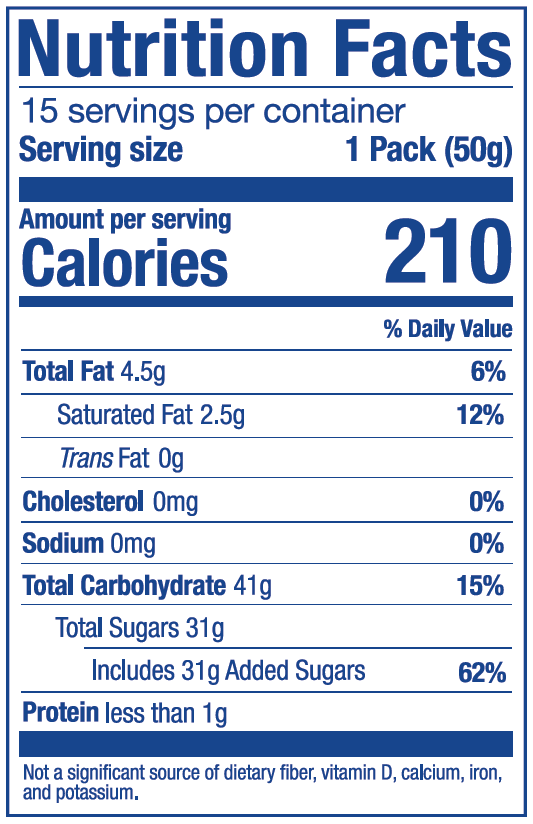 Nutrition Label for Watermelon Stick